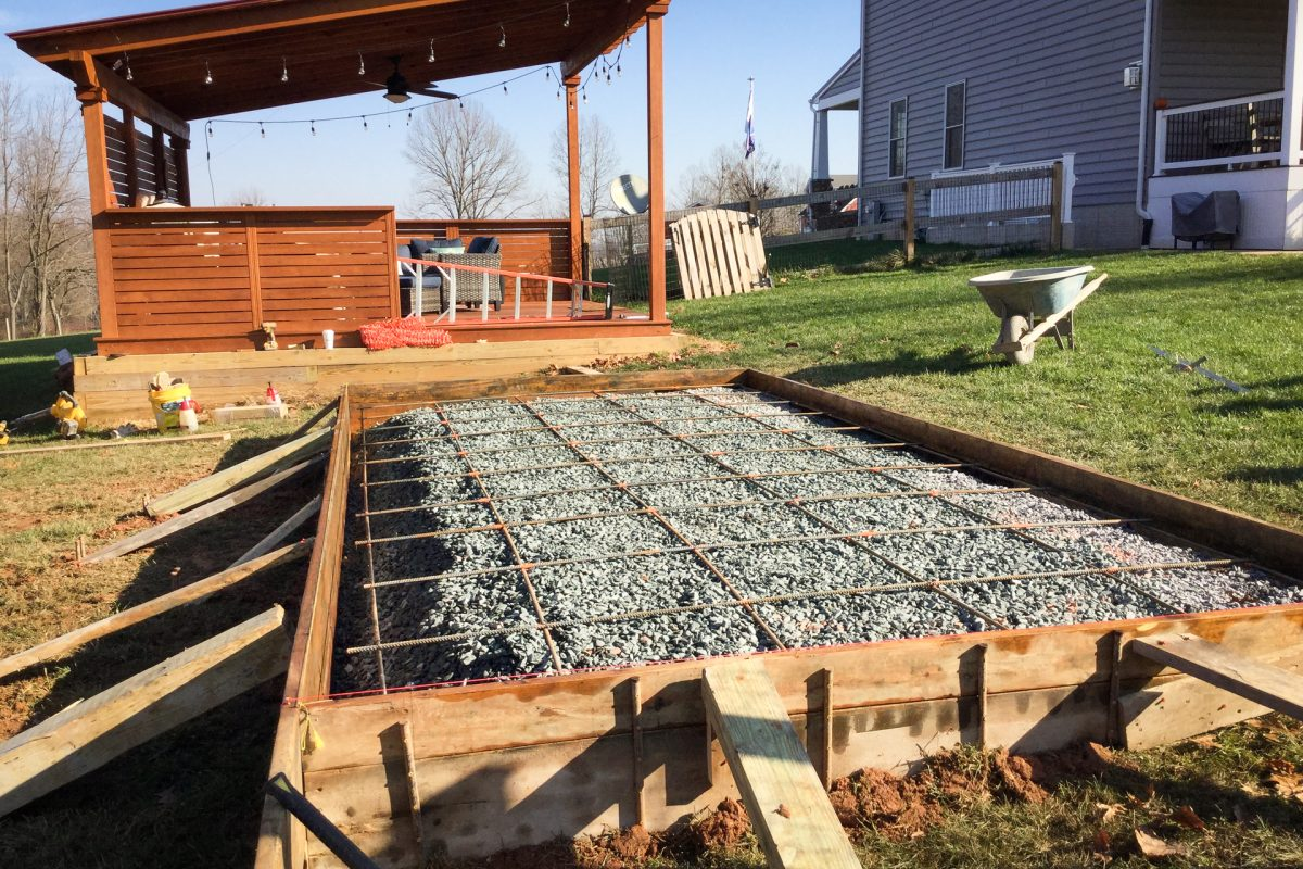 Building a permanent shed foundation
