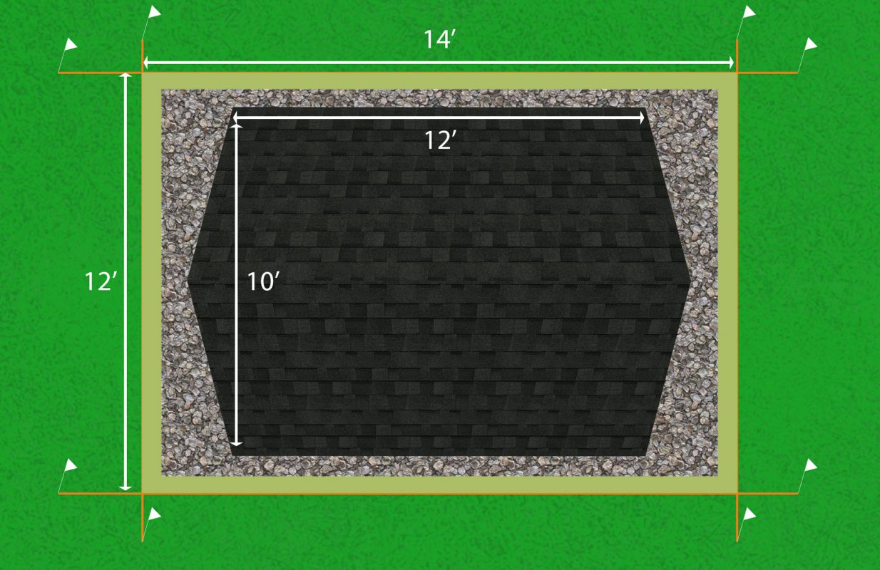 The dimensions of a shed foundation compared to a shed