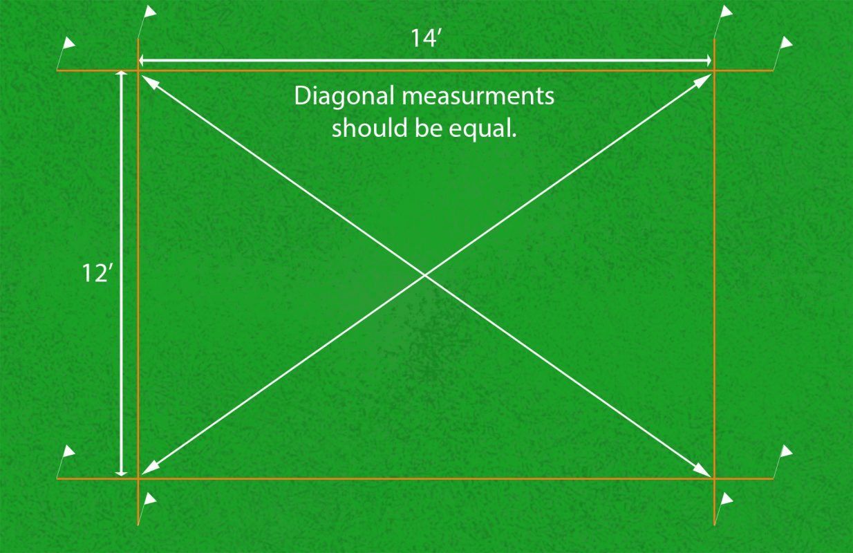 Diagram of how to square a shed foundation