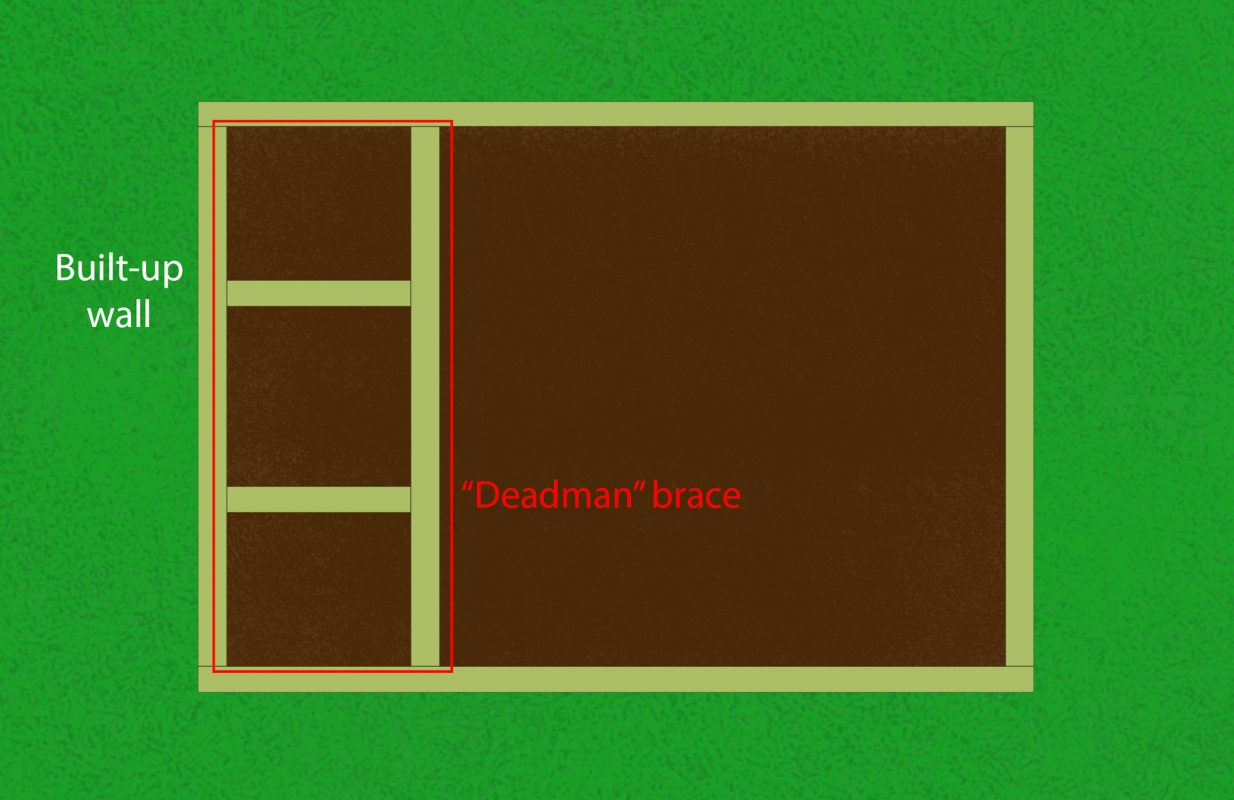 Diagram of how to brace a gravel shed foundation
