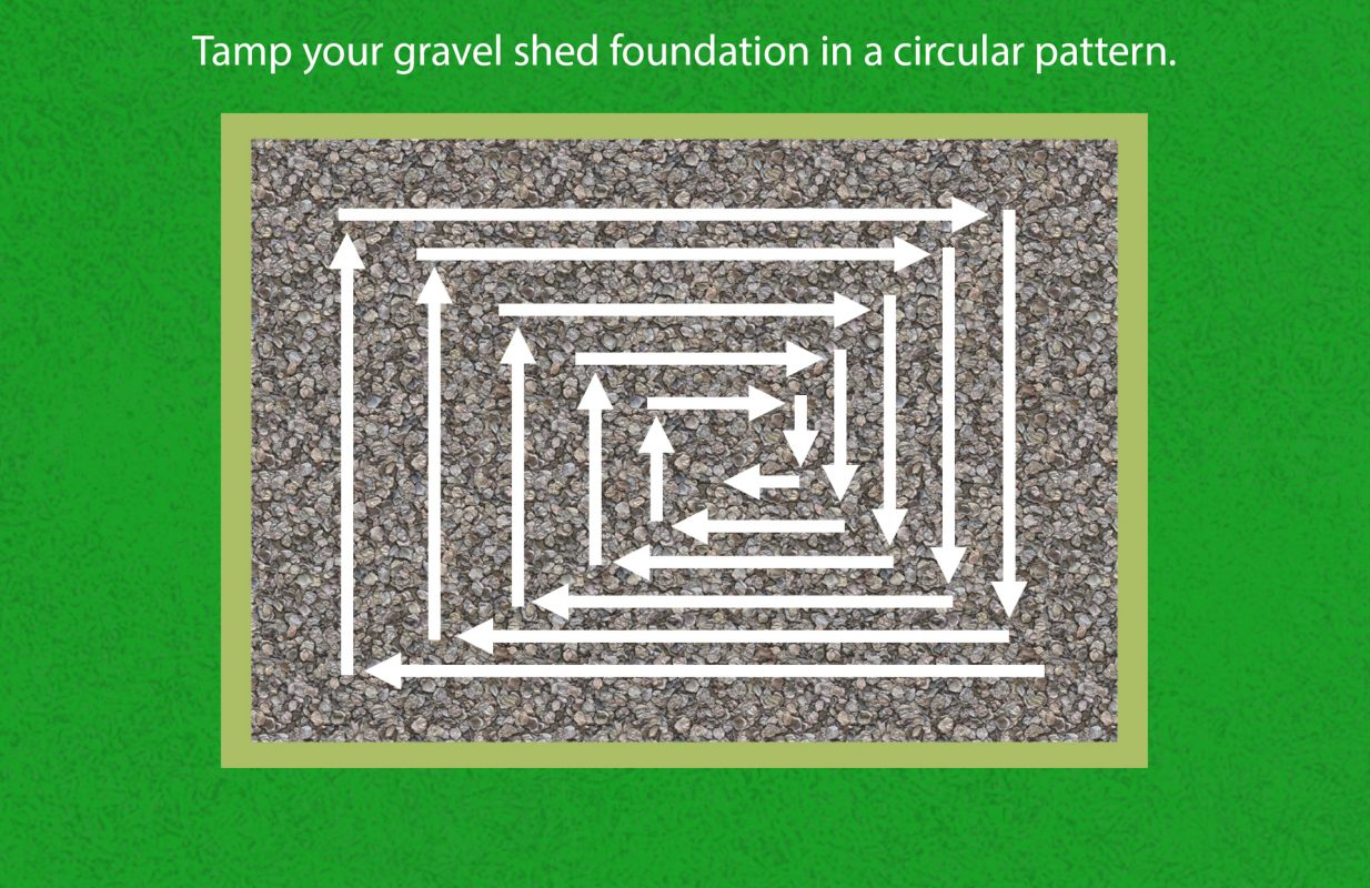 How to tamp a gravel shed foundation