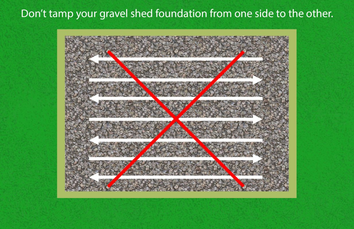 How to tamp a gravel shed pad
