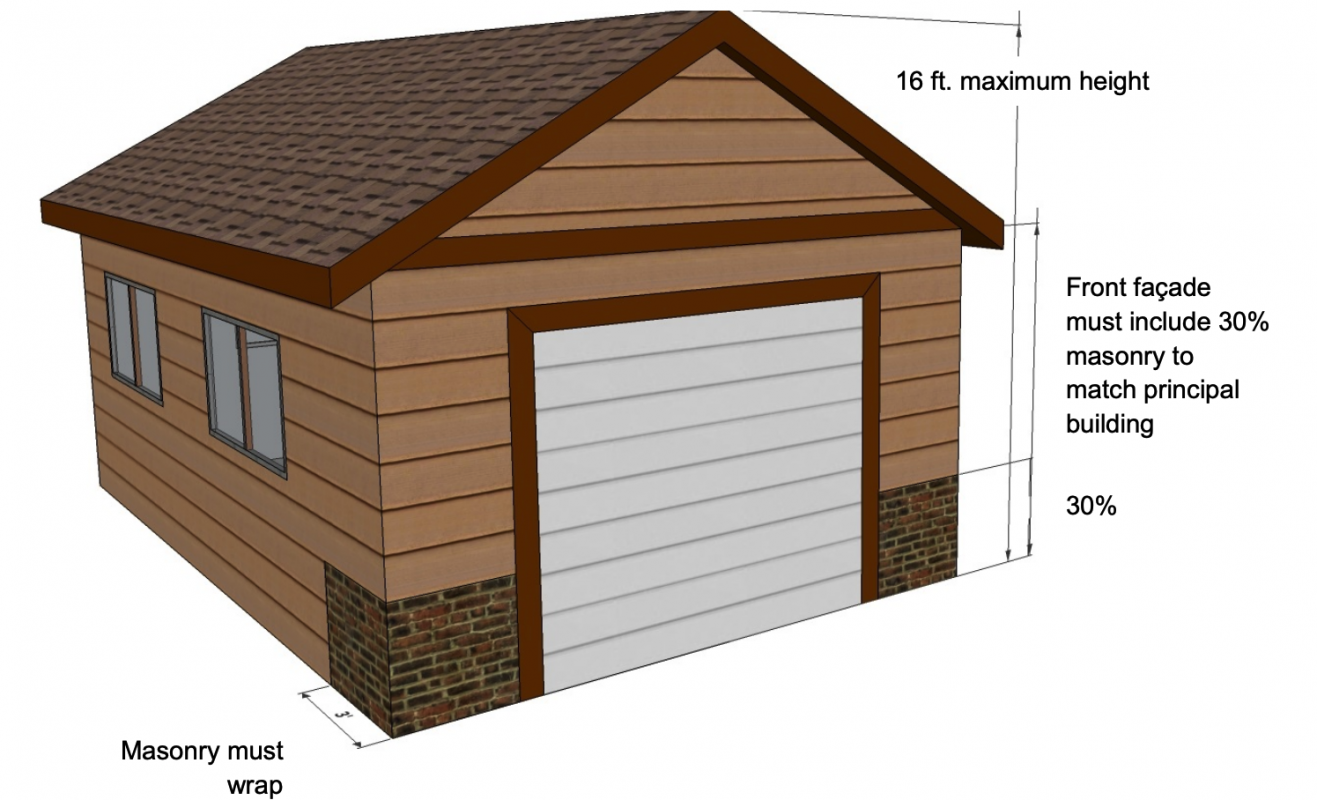 Diagram of a shed exterior
