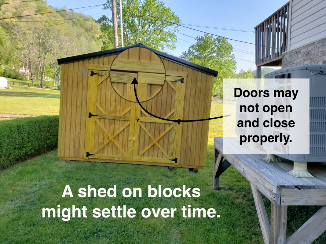 shed on foundation blocks